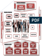 MAPA DE PROCESOS COMpensar.pdf
