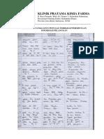 2.1.2.4 Loogbook Tanggapan Petugas Thd Informasi