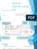 Manual-para-la-elaboración-de-carta-descriptiva