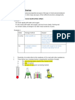 Metal Reactivity Series