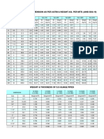 Standard Stainless Steel Pipe Sizes, Thickness & Weights