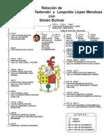 Relacion de Capriles y Leopoldo Con Bolivar