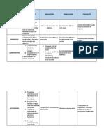 Matriz de marco lógico (COLABORATIVO)