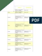 Requisitos 1072 de 2015 Phva