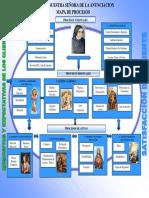 13798165-Modelo-Mapa-de-Procesos-para-Institucion-Educativa.ppt