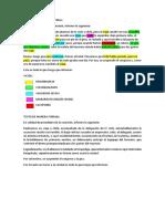 VICIOS DE DICCIÓN.docx