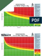 DROPS-Calculator-Metric-A4.pdf