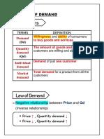 THEORY OF DEMAND.pdf