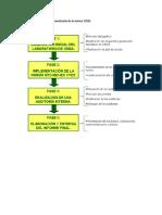 Metodología Para La Implementación de La Norma 17025