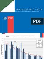 Historico Mineria 2010 2012 Chile