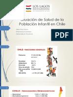 Situación Actual de La Población Infantil