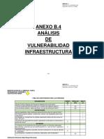 Anexo b. 4. Analisis Vulnerabilidad Infraestructura