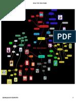 MapaMental_Juanurquina_Roles_ GoConqr - Mi Perfil - Aprendizaje_Autonomo_Uniminuto