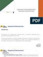 Esquema de Remuneración_Segundo Semestre 15082019 (1)