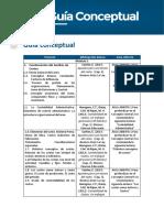 Guía Conceptual- Contabilidad de costos UES 21