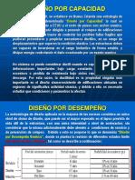 Analisis Sismico Por Fuerza Lateral Equivalente Editado Para Clases Rep-14