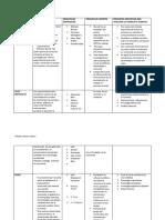 cuadro sobre la historia de la psicologia (1).docx