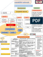 résumé CN 1.pdf