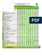 Plan de Estudios Computacion.pdf