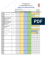 table of specification analysis