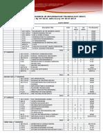 IBACM-BSIT-CURRICULUM-2_2_11-8-19