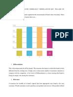Brand Asset Valuator Model