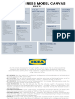 Business model canvas- Ikea and Nike
