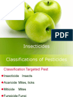 Insecticides 2018