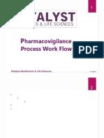 pharmacovigilance notes
