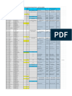 DPC inventory