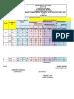 Dalayap Es Phil.iri Reading Profile English Conso 2019 2020-1-1 1 1