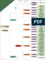 Estructura_organizativa.pdf