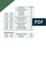 RSSD details .xlsx