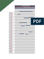 Diagrama de Procesos Mina02!05!18