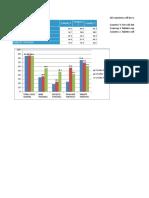 Household panel Penetration analysis.xls