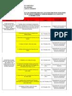 Plan de Acciones Correctivas RR HH 2012
