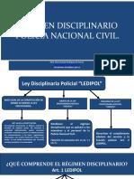 Régimen disciplinario PNC El Salvador.