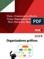 Comunicacion Efectiva (Gestion - 2) Graficos