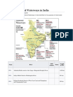 List of National Waterways in India.docx