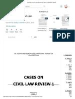 Civil Law Review case digests