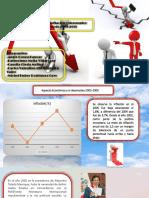 Inflación y desempleo en el Perú