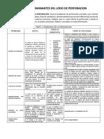 TALLER CONTAMINANTES DEL LODO DE PERFORACIO1.docx