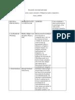 Desarrollo Actividad Individual Historia de La Psicologia