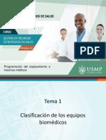GERENCIA DE SERVICIOS DE SALUD MODULO IV USMP