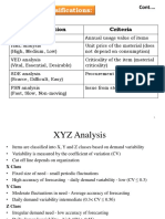 XYZ inventory