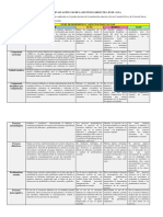 Matriz de Evaluación Secuencias Didácticas