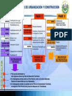 Tramites_de_Urbanizacion.pdf