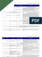 18. Matriz de Requisitos legales.xls