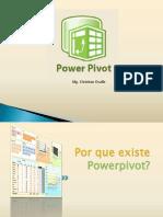 Bi Con Power Pivot