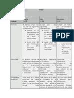 Rubrica de Evaluación_reflexión